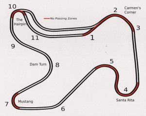H2R course map
