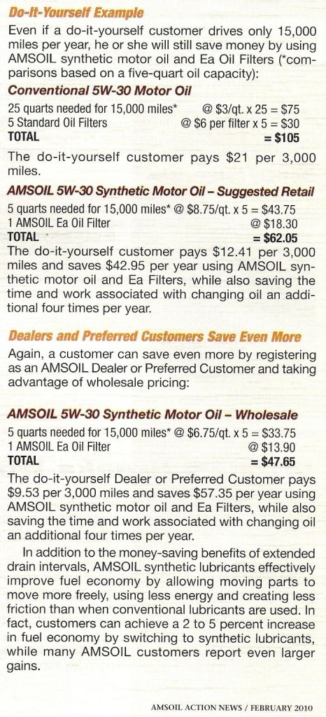 Illustrating the Cost Effectiveness of AMSOIL !