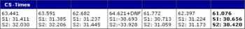 My CS times, showing steady improvement after DNF run #4! (2010 SASCA AutoX #9)