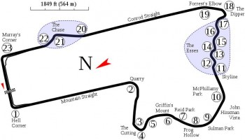 Bathurst 1000 track map at the Mount Panarama Circuit