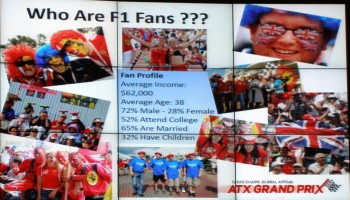 Austin Fan Fest 2012 (5) - Who Are F1 Fans