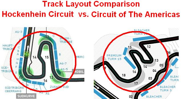 Circuit of The Americas track layout comparison - Hockenheim 'Stadium Section'
