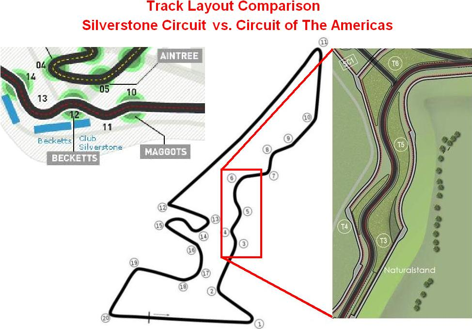Circuit of The Amrericas track layout comparison - showing 'Maggots & Becketts' detail